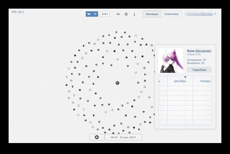 Особенности интерфейса VK Messages Visual Statistics