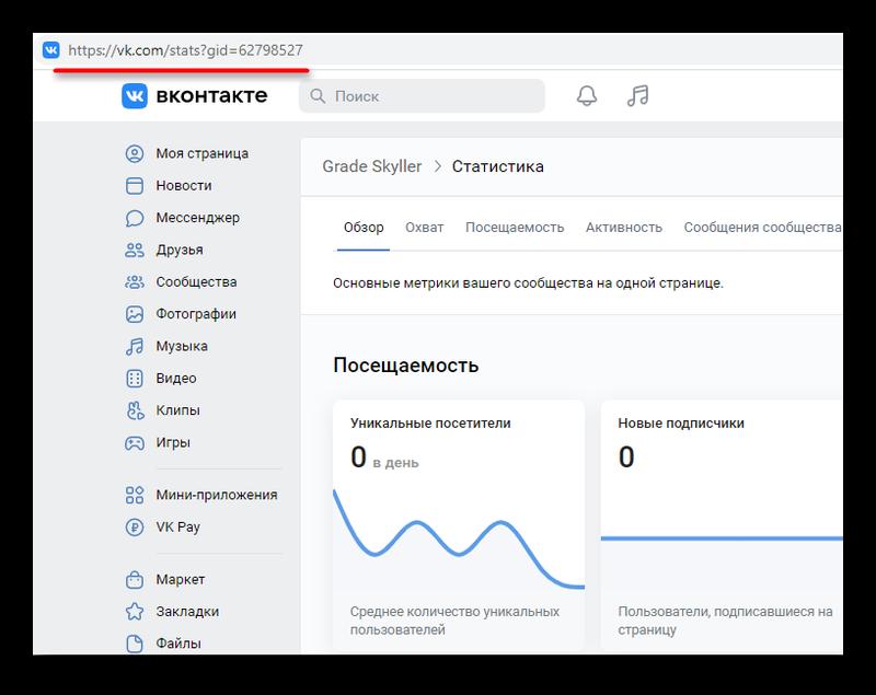 Просмотр статистики чужой группы ВКонтакте