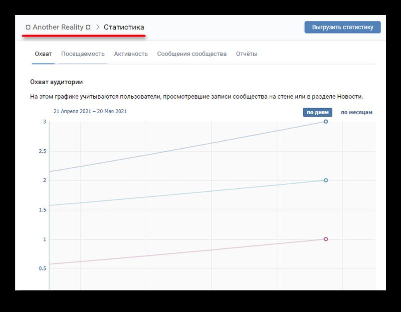 Статистика чужой группы ВКонтакте