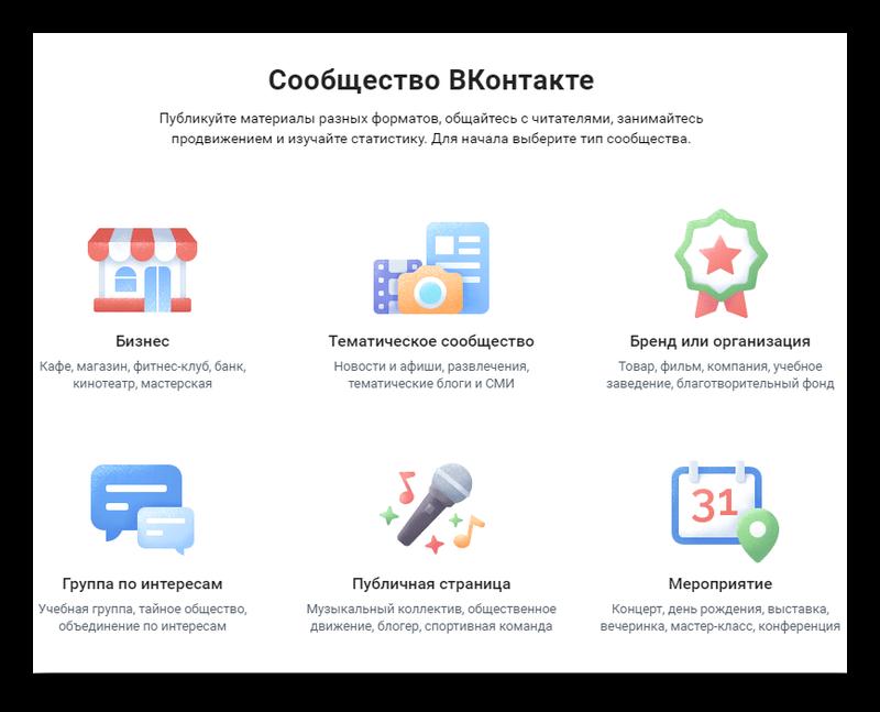 Выбор тематики сообщества ВКонтакте
