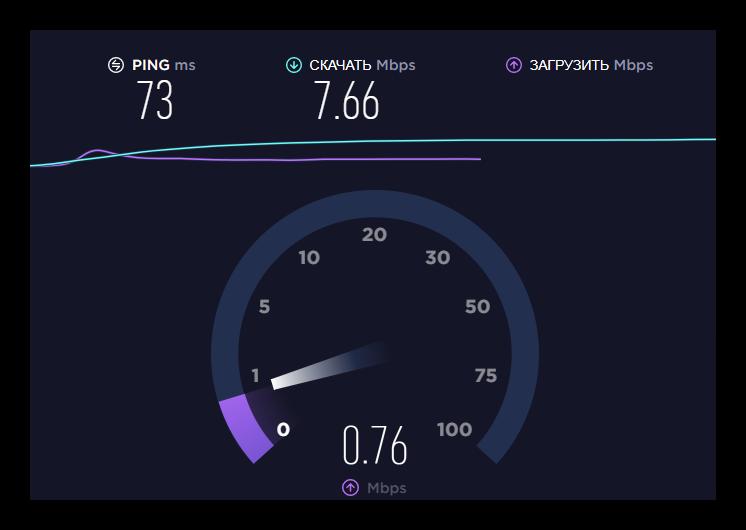 Проверка скорости интернета при плохой загрузке фото в ВК