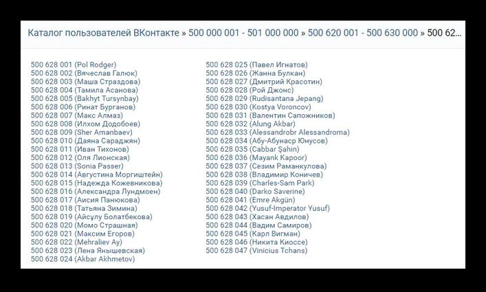 Списко пользователей ВКонтакте