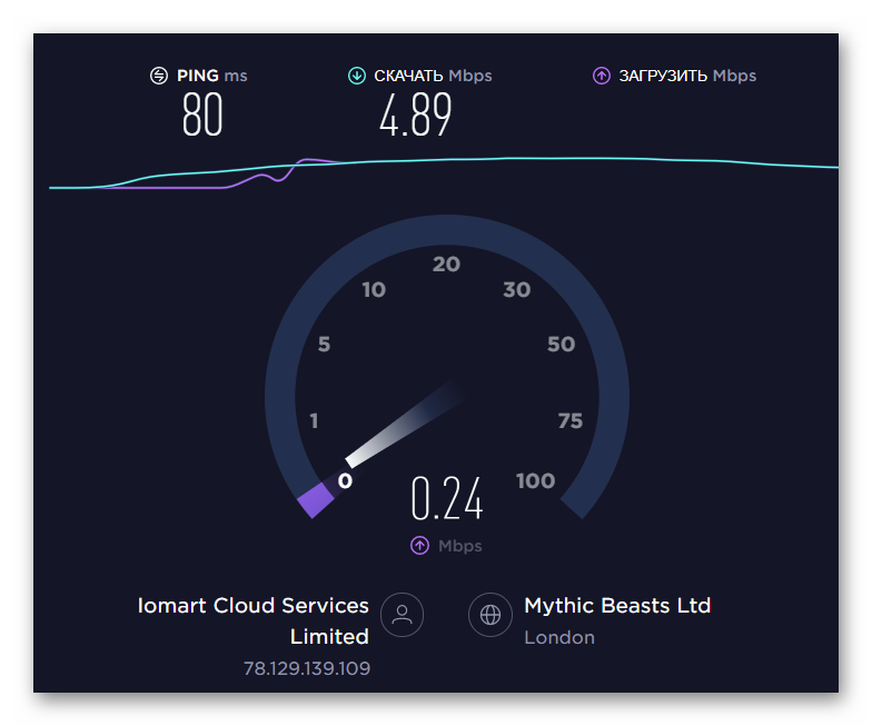 Проверка скорости интернета если не вопросизводится видео в ВК